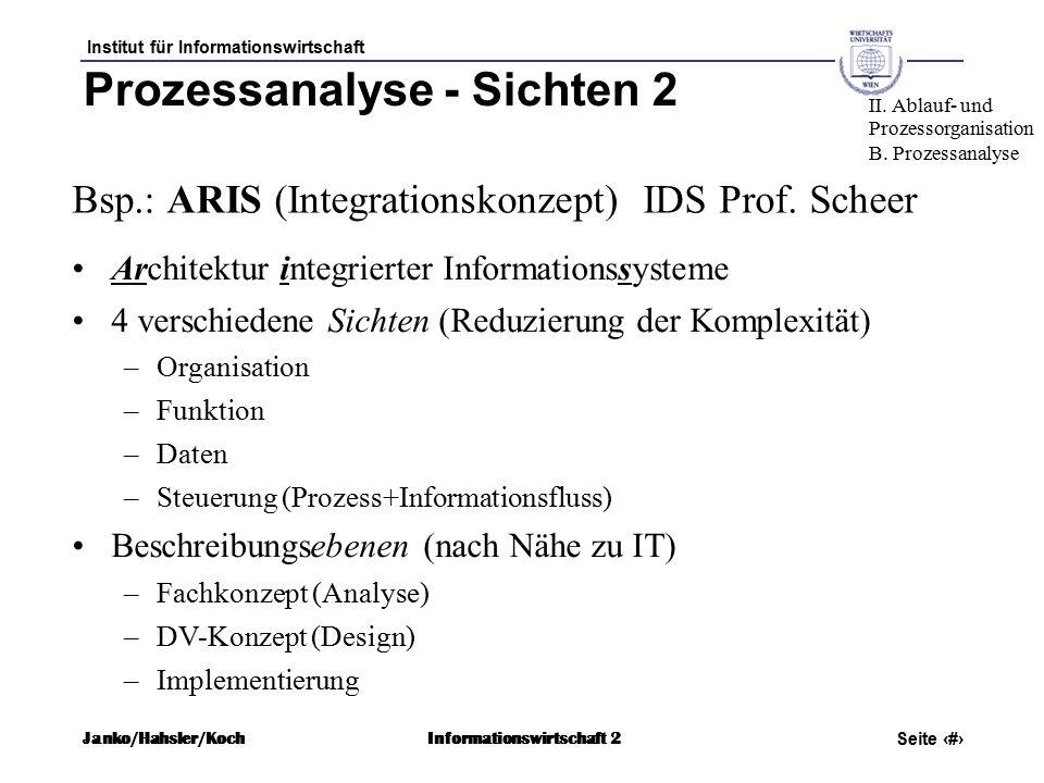 Institut für Informationswirtschaft Seite 22 Janko/Hahsler/KochInformationswirtschaft 2 Prozessanalyse - Sichten 2 Bsp.: ARIS (Integrationskonzept) IDS Prof.