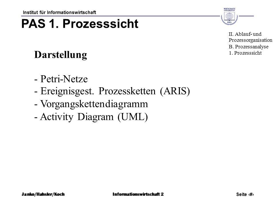 Institut für Informationswirtschaft Seite 25 Janko/Hahsler/KochInformationswirtschaft 2 PAS 1.