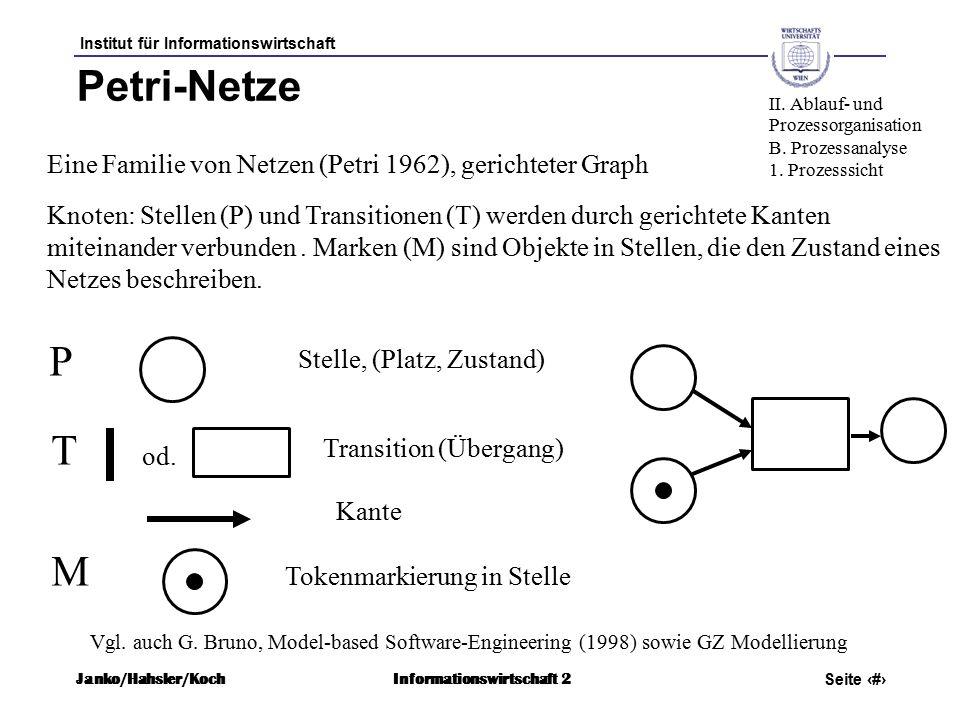 Institut für Informationswirtschaft Seite 26 Janko/Hahsler/KochInformationswirtschaft 2 Petri-Netze Vgl.