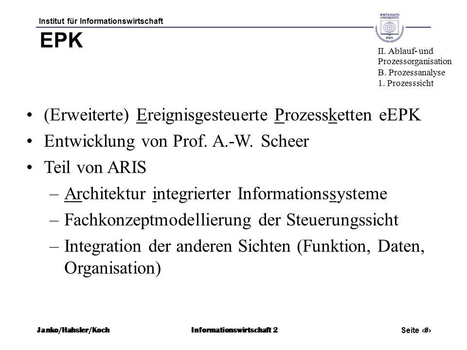 Institut für Informationswirtschaft Seite 27 Janko/Hahsler/KochInformationswirtschaft 2 EPK (Erweiterte) Ereignisgesteuerte Prozessketten eEPK Entwicklung von Prof.