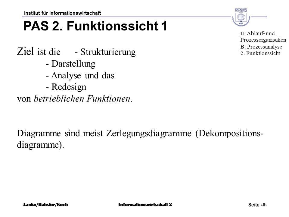Institut für Informationswirtschaft Seite 29 Janko/Hahsler/KochInformationswirtschaft 2 PAS 2.