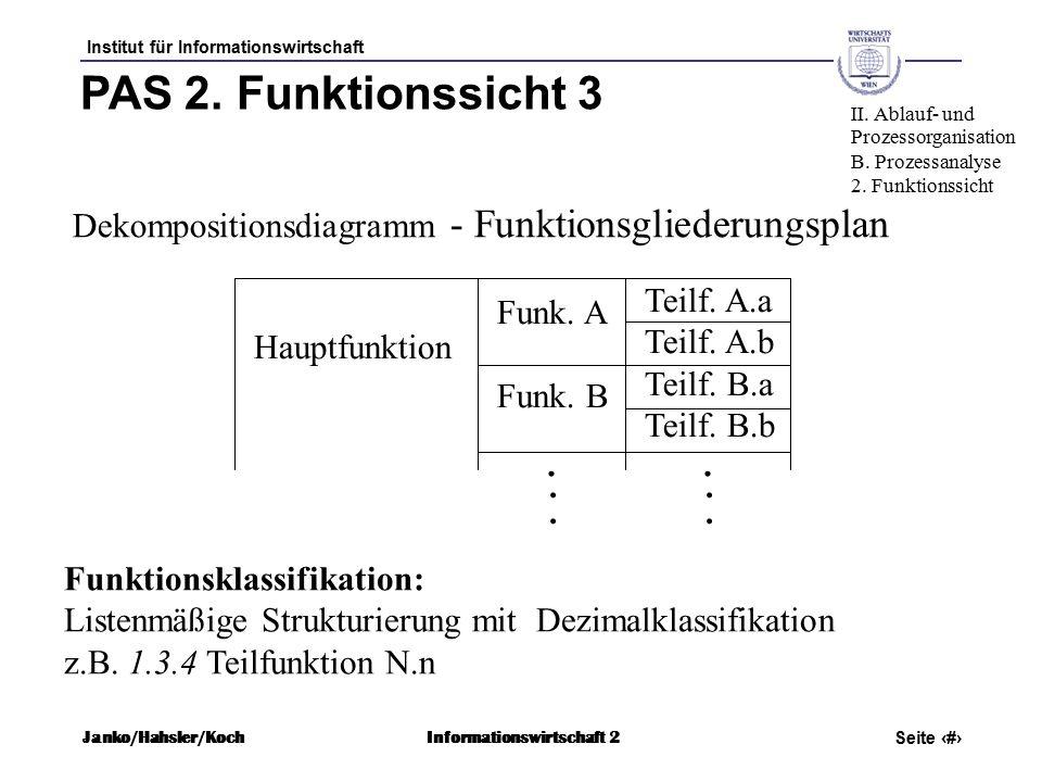 Institut für Informationswirtschaft Seite 31 Janko/Hahsler/KochInformationswirtschaft 2 PAS 2.