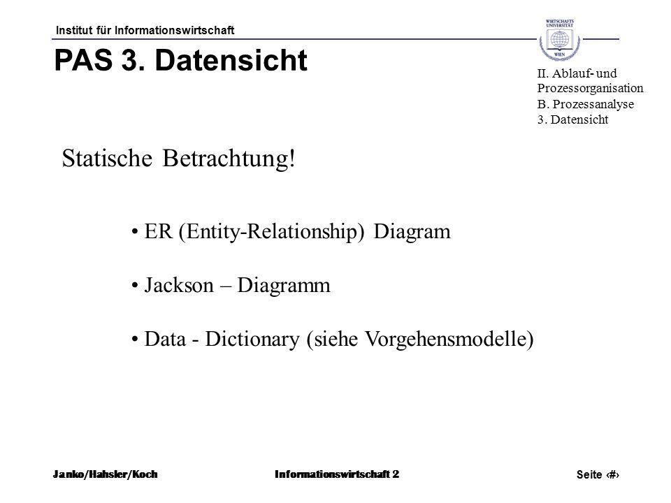 Institut für Informationswirtschaft Seite 33 Janko/Hahsler/KochInformationswirtschaft 2 PAS 3.