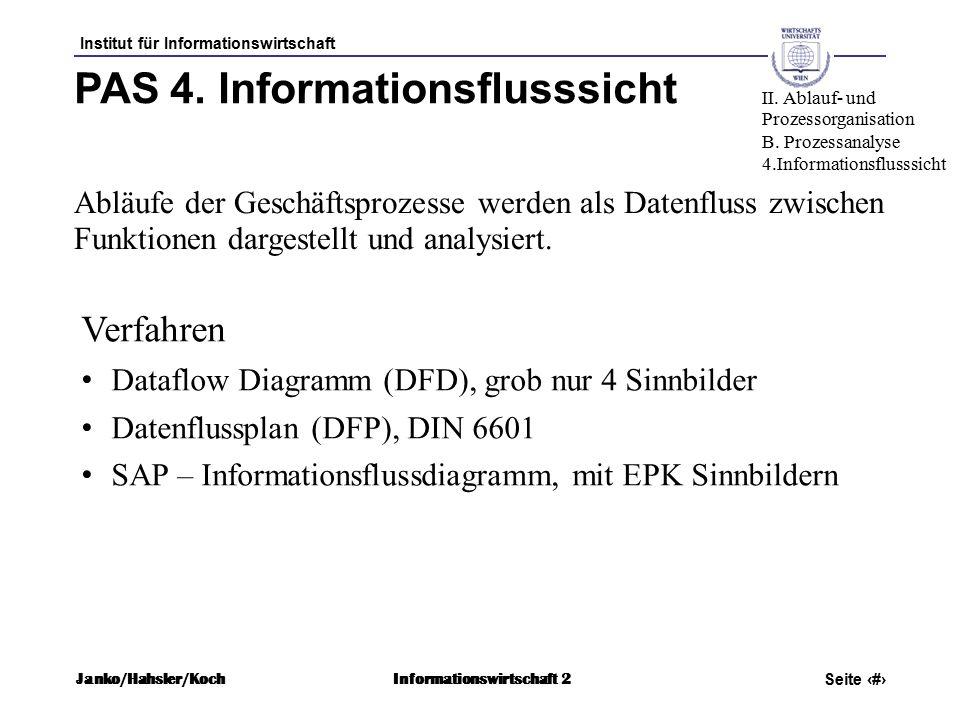 Institut für Informationswirtschaft Seite 34 Janko/Hahsler/KochInformationswirtschaft 2 PAS 4.