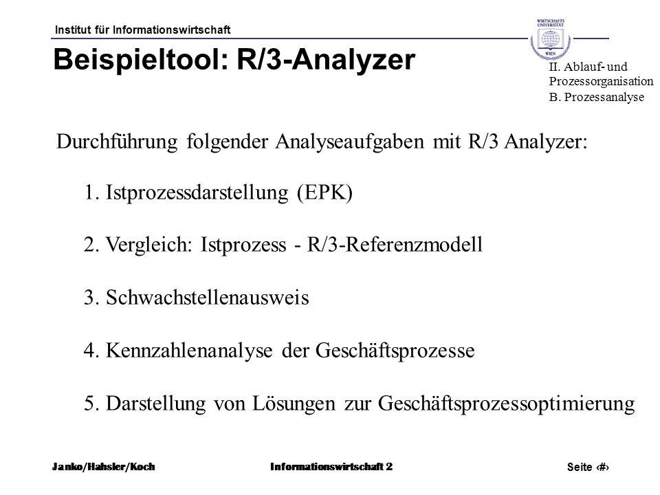 Institut für Informationswirtschaft Seite 41 Janko/Hahsler/KochInformationswirtschaft 2 Beispieltool: R/3-Analyzer Durchführung folgender Analyseaufgaben mit R/3 Analyzer: 1.