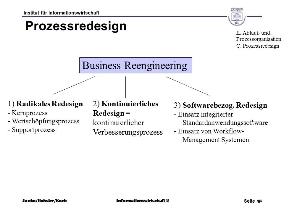 Institut für Informationswirtschaft Seite 46 Janko/Hahsler/KochInformationswirtschaft 2 Prozessredesign Business Reengineering 1) Radikales Redesign - Kernprozess - Wertschöpfungsprozess - Supportprozess 2) Kontinuierliches Redesign = kontinuierlicher Verbesserungsprozess 3) Softwarebezog.