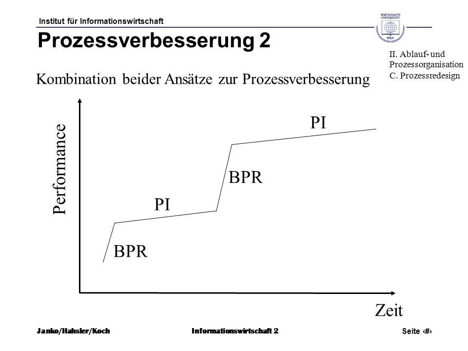 Institut für Informationswirtschaft Seite 50 Janko/Hahsler/KochInformationswirtschaft 2 Prozessverbesserung 2 Kombination beider Ansätze zur Prozessverbesserung Zeit Performance BPR PI II.