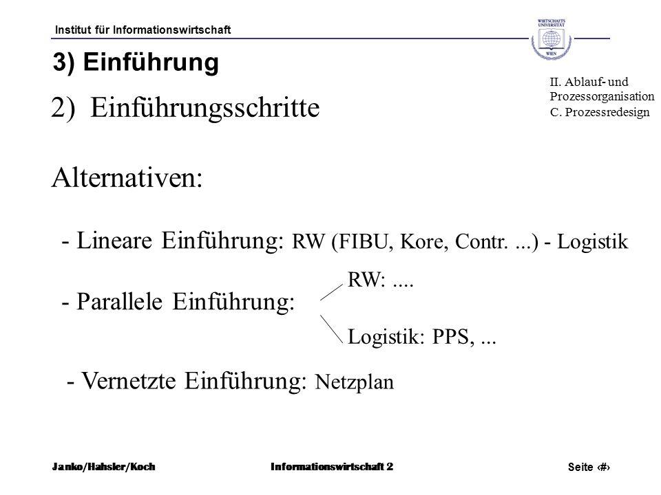 Institut für Informationswirtschaft Seite 69 Janko/Hahsler/KochInformationswirtschaft 2 3) Einführung - Lineare Einführung: RW (FIBU, Kore, Contr....) - Logistik - Parallele Einführung: RW:....