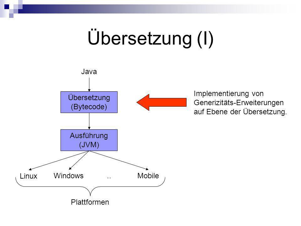 Übersetzung (I) Java Übersetzung (Bytecode) Ausführung (JVM) Linux Windows..Mobile Plattformen Implementierung von Generizitäts-Erweiterungen auf Eben