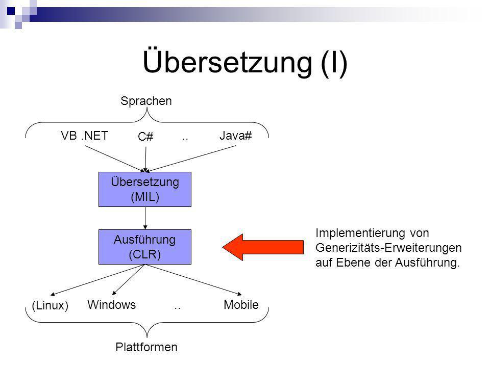 Übersetzung (I) C# Übersetzung (MIL) Ausführung (CLR) (Linux) Windows..Mobile Plattformen Implementierung von Generizitäts-Erweiterungen auf Ebene der