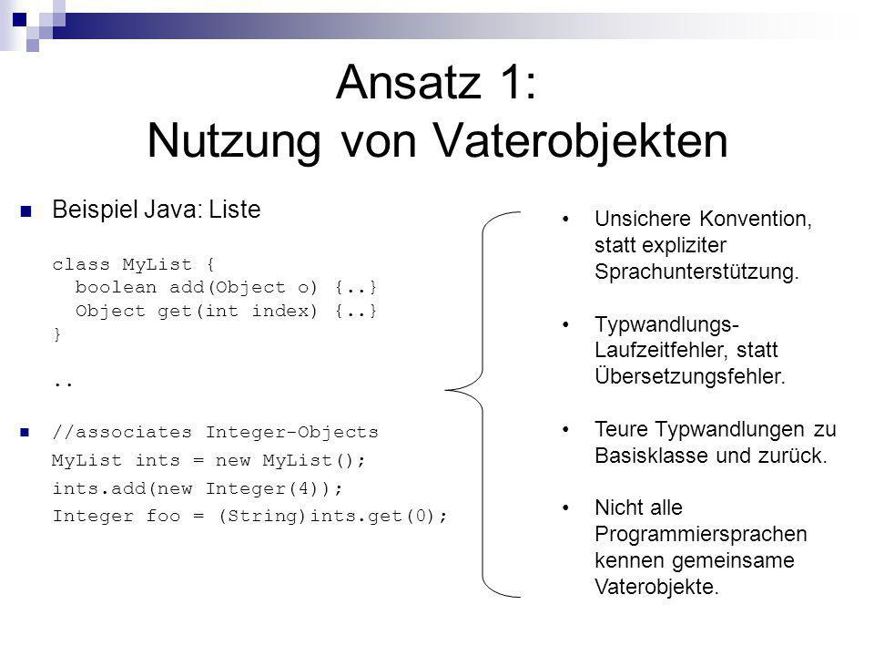 Ansatz 1: Nutzung von Vaterobjekten Beispiel Java: Liste class MyList { boolean add(Object o) {..} Object get(int index) {..} }.. //associates Integer