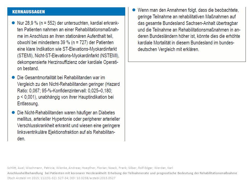 Schlitt, Axel; Wischmann, Patricia; Wienke, Andreas; Hoepfner, Florian; Noack, Frank; Silber, Rolf-Edgar; Werdan, Karl Anschlussheilbehandlung bei Pat