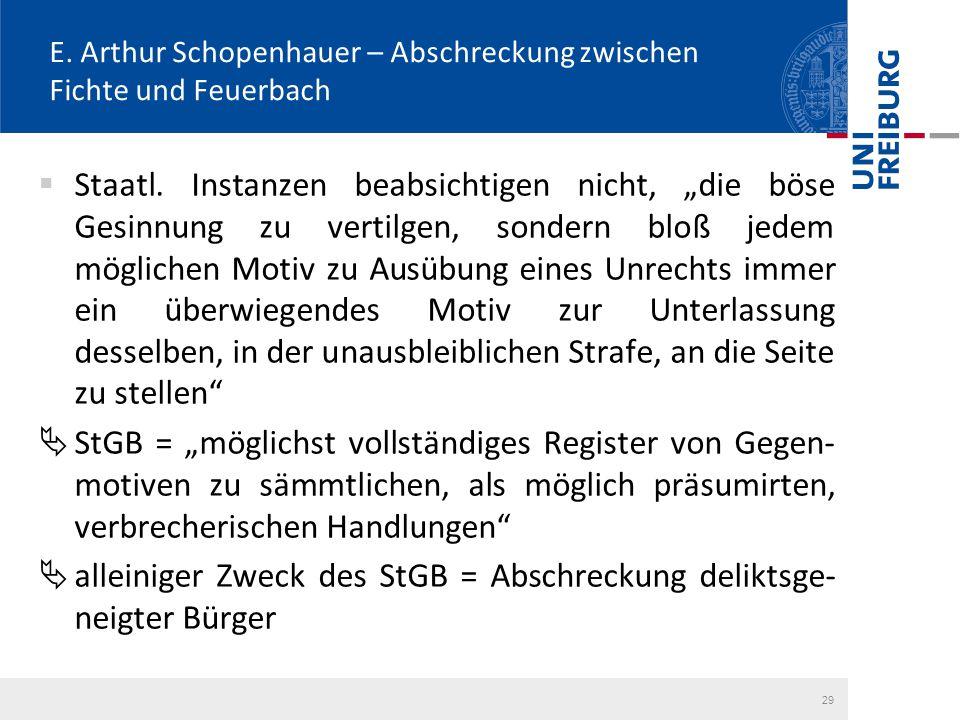 """E. Arthur Schopenhauer – Abschreckung zwischen Fichte und Feuerbach  Staatl. Instanzen beabsichtigen nicht, """"die böse Gesinnung zu vertilgen, sondern"""