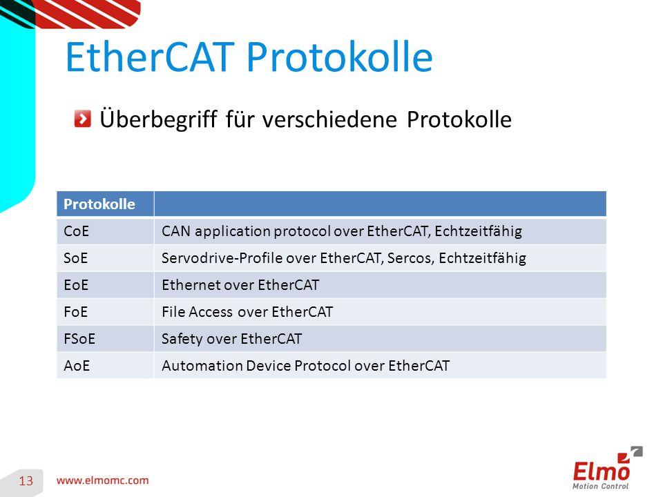 13 EtherCAT Protokolle Überbegriff für verschiedene Protokolle Protokolle CoECAN application protocol over EtherCAT, Echtzeitfähig SoEServodrive-Profi
