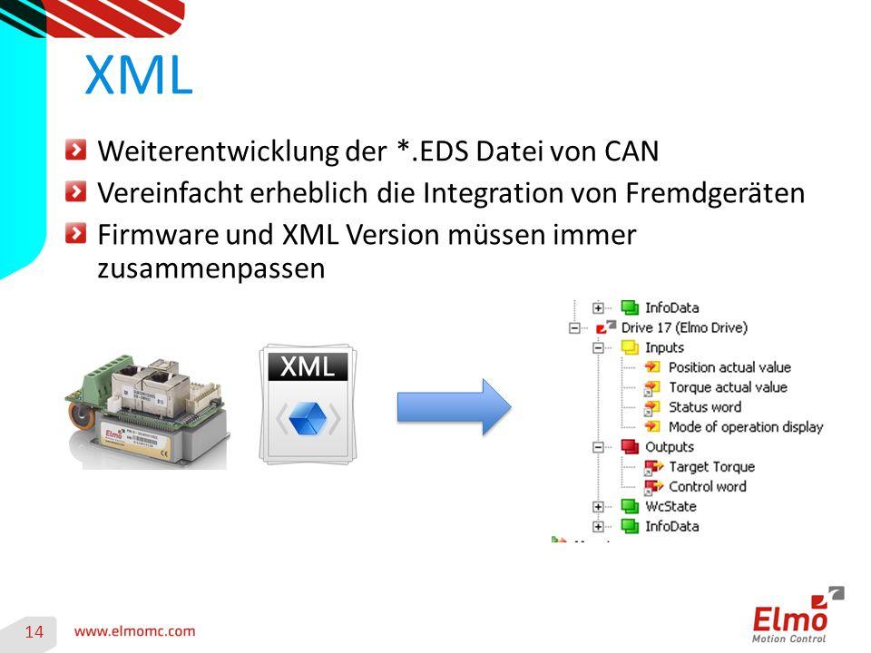 14 XML Weiterentwicklung der *.EDS Datei von CAN Vereinfacht erheblich die Integration von Fremdgeräten Firmware und XML Version müssen immer zusammen