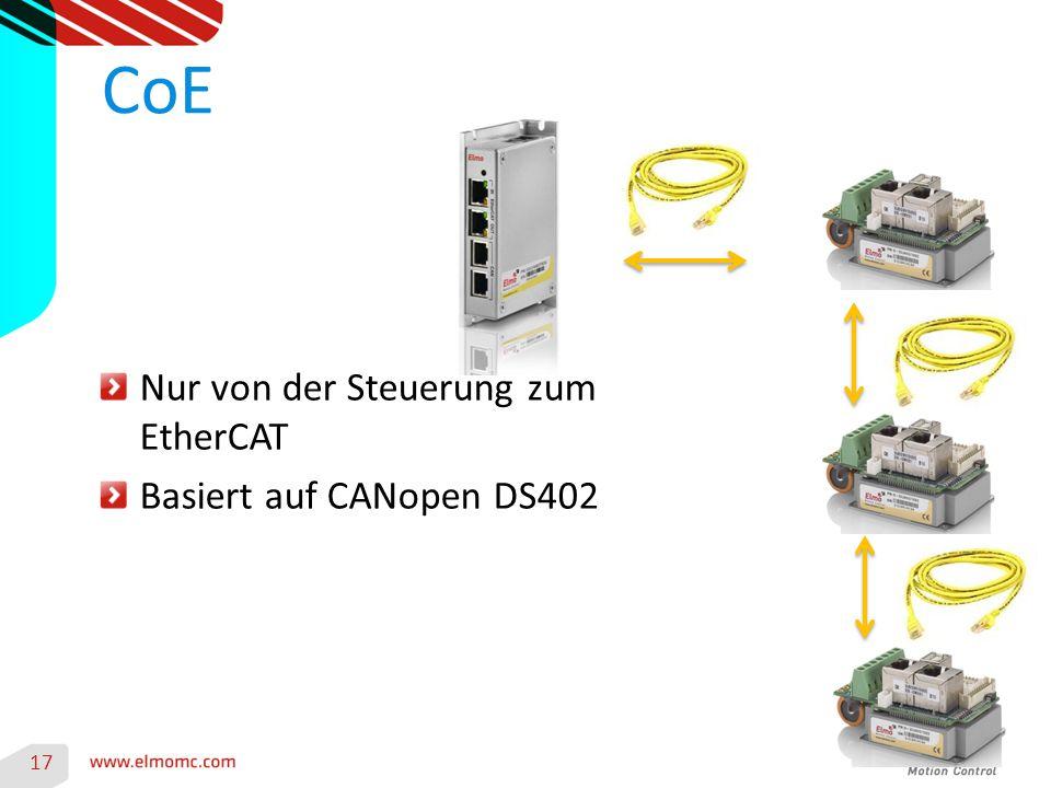 17 CoE Nur von der Steuerung zum EtherCAT Basiert auf CANopen DS402