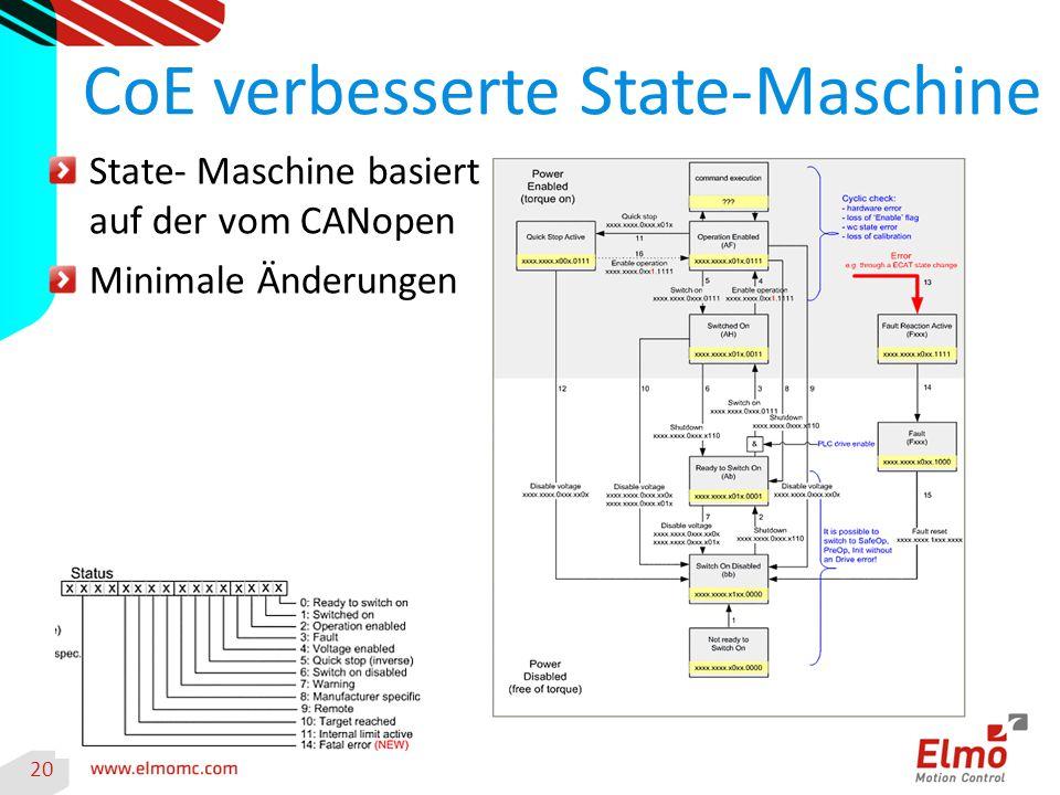 20 CoE verbesserte State-Maschine State- Maschine basiert auf der vom CANopen Minimale Änderungen