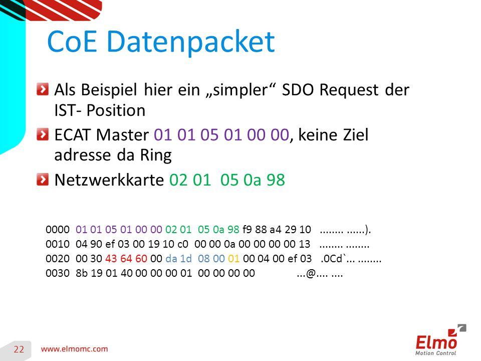 """22 CoE Datenpacket Als Beispiel hier ein """"simpler"""" SDO Request der IST- Position ECAT Master 01 01 05 01 00 00, keine Ziel adresse da Ring Netzwerkkar"""
