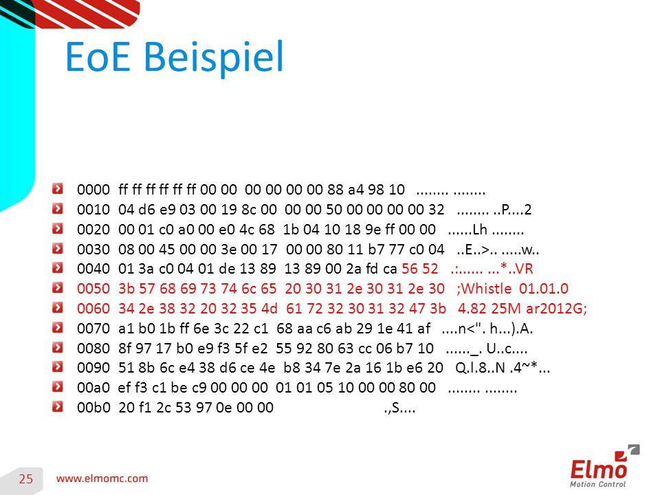 25 EoE Beispiel 0000 ff ff ff ff ff ff 00 00 00 00 00 00 88 a4 98 10................ 0010 04 d6 e9 03 00 19 8c 00 00 00 50 00 00 00 00 32..........P..