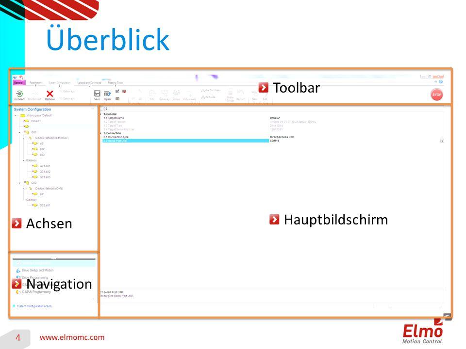 Toolbar Oszilloskop, Parameter Up&Download, FFT Floating Tools Achsen Baumübersicht aller Achsen Umschalten zwischen den Achsen Navigation Umschalten zwischen den einzelnen Hauptschritten Hauptbildschirm Arbeitsfläche Funktionen 5