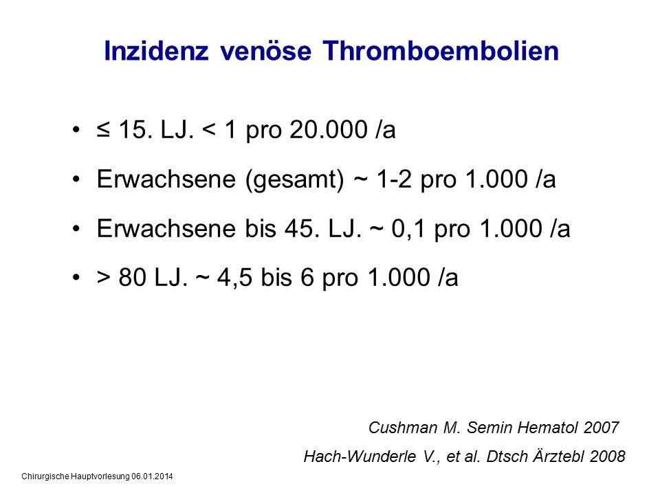 Chirurgische Hauptvorlesung 06.01.2014 keine einheitliche Substanzgruppe.
