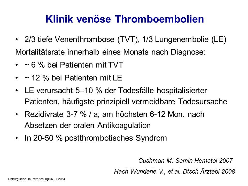 Chirurgische Hauptvorlesung 06.01.2014 2/3 tiefe Venenthrombose (TVT), 1/3 Lungenembolie (LE) Mortalitätsrate innerhalb eines Monats nach Diagnose: ~ 6 % bei Patienten mit TVT ~ 12 % bei Patienten mit LE LE verursacht 5–10 % der Todesfälle hospitalisierter Patienten, häufigste prinzipiell vermeidbare Todesursache Rezidivrate 3-7 % / a, am höchsten 6-12 Mon.