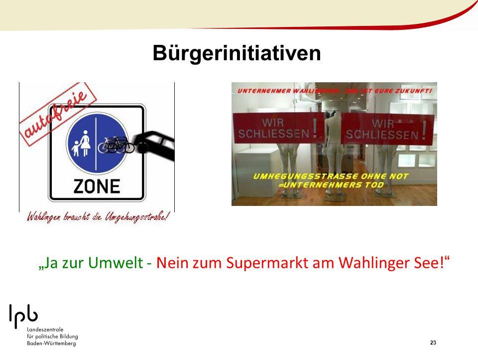 """23 Bürgerinitiativen """" Ja zur Umwelt - Nein zum Supermarkt am Wahlinger See! """""""