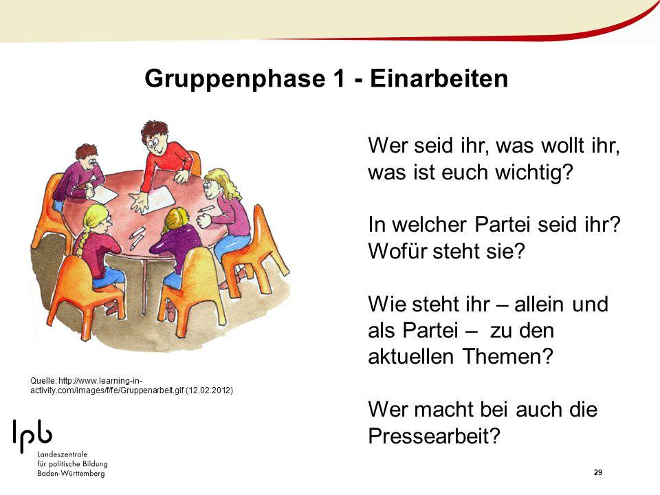 29 Gruppenphase 1 - Einarbeiten Quelle: http://www.learning-in- activity.com/images/f/fe/Gruppenarbeit.gif (12.02.2012) Wer seid ihr, was wollt ihr, w