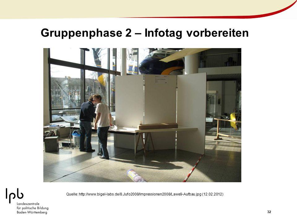 32 Gruppenphase 2 – Infotag vorbereiten Quelle: http://www.bigel-labs.de/8.Jufo2008/Impressionen2008/Lawe9-Aufbau.jpg (12.02.2012)