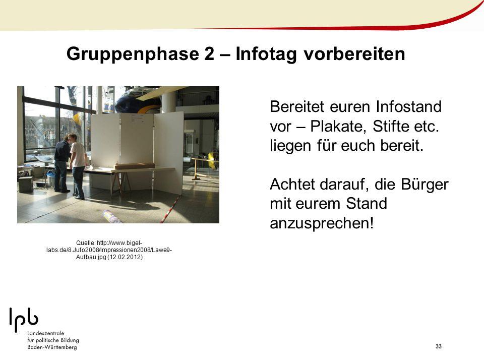 33 Gruppenphase 2 – Infotag vorbereiten Quelle: http://www.bigel- labs.de/8.Jufo2008/Impressionen2008/Lawe9- Aufbau.jpg (12.02.2012) Bereitet euren In