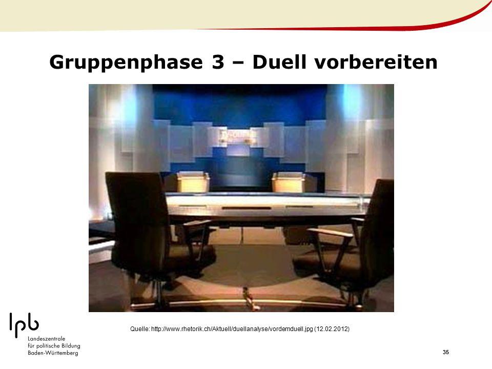 35 Gruppenphase 3 – Duell vorbereiten Quelle: http://www.rhetorik.ch/Aktuell/duellanalyse/vordemduell.jpg (12.02.2012)