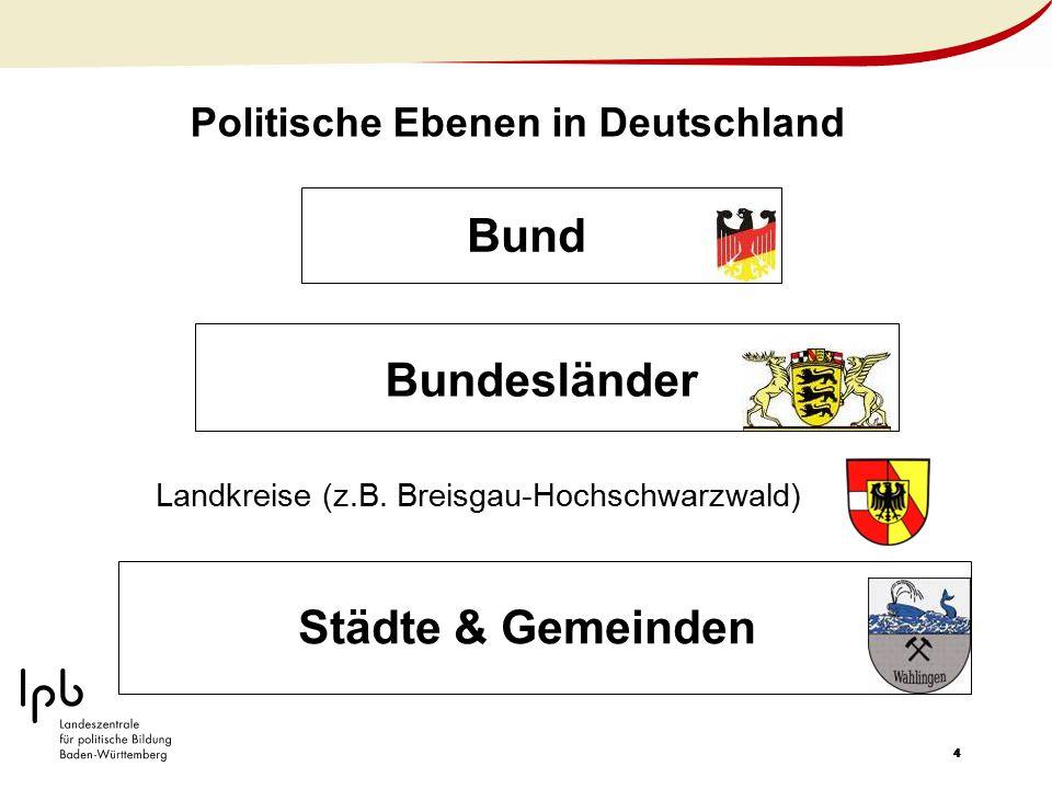 444 Politische Ebenen in Deutschland Landkreise (z.B. Breisgau-Hochschwarzwald) Bund Bundesländer Städte & Gemeinden