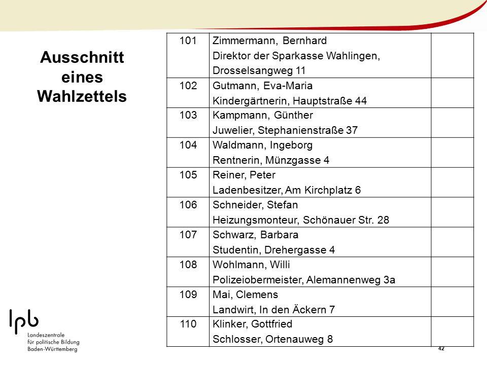 42 101 Zimmermann, Bernhard Direktor der Sparkasse Wahlingen, Drosselsangweg 11 102 Gutmann, Eva-Maria Kindergärtnerin, Hauptstraße 44 103 Kampmann, G