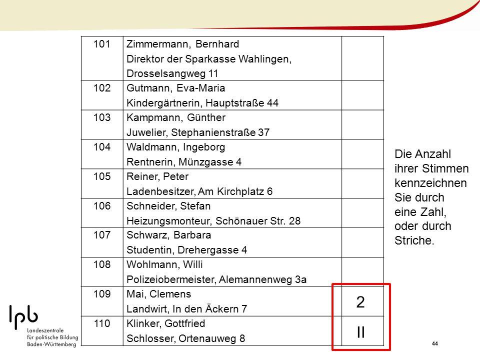 44 101 Zimmermann, Bernhard Direktor der Sparkasse Wahlingen, Drosselsangweg 11 102 Gutmann, Eva-Maria Kindergärtnerin, Hauptstraße 44 103 Kampmann, G