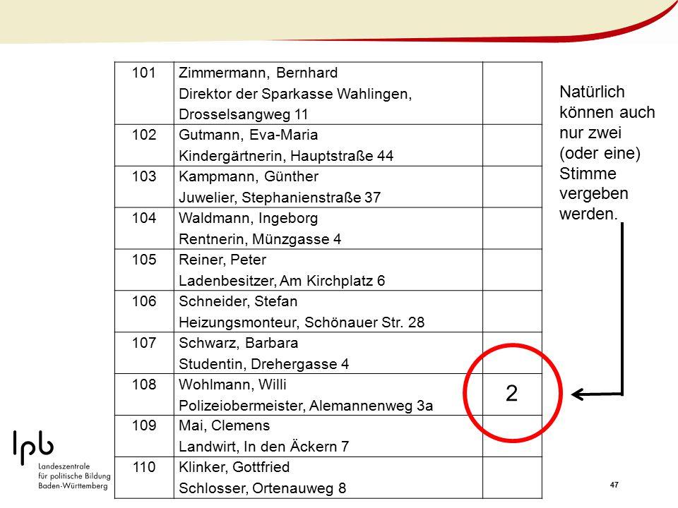 47 101 Zimmermann, Bernhard Direktor der Sparkasse Wahlingen, Drosselsangweg 11 102 Gutmann, Eva-Maria Kindergärtnerin, Hauptstraße 44 103 Kampmann, G