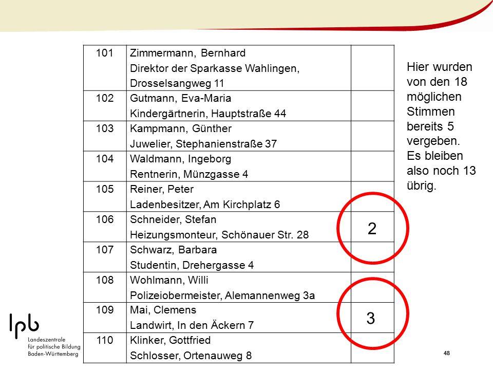 48 101 Zimmermann, Bernhard Direktor der Sparkasse Wahlingen, Drosselsangweg 11 102 Gutmann, Eva-Maria Kindergärtnerin, Hauptstraße 44 103 Kampmann, G