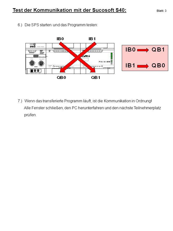 Test der Kommunikation mit der Sucosoft S40: Blatt: 3 6.) Die SPS starten und das Programm testen: 7.) Wenn das transferierte Programm läuft, ist die Kommunikation in Ordnung.
