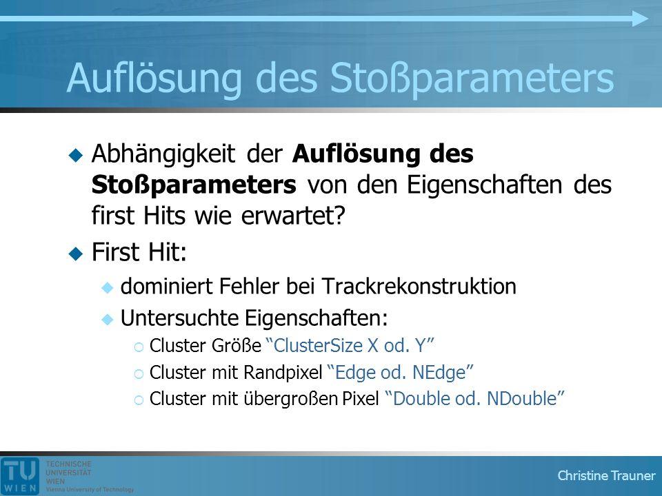 Christine Trauner Auflösung des Stoßparameters  Abhängigkeit der Auflösung des Stoßparameters von den Eigenschaften des first Hits wie erwartet.