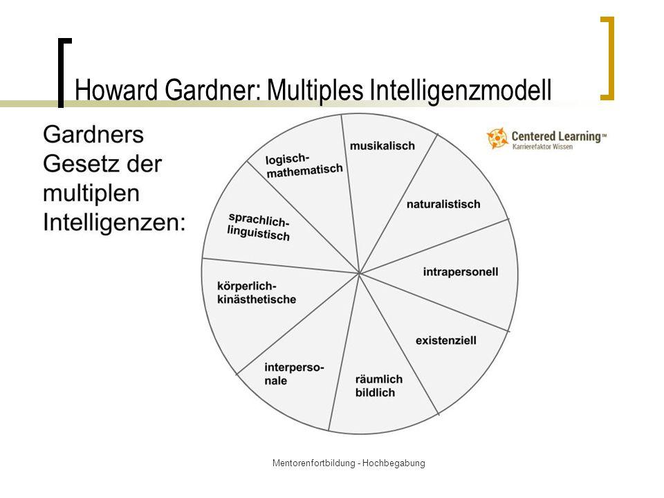 Mentorenfortbildung - Hochbegabung Münchner Hochbegabungsmodell (Kurt Heller, 1994)