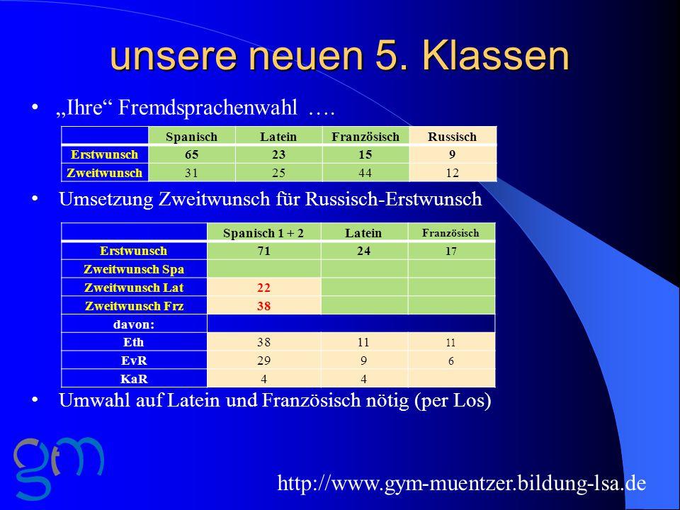 """unsere neuen 5. Klassen http://www.gym-muentzer.bildung-lsa.de SpanischLateinFranzösischRussisch Erstwunsch6523159 Zweitwunsch31254412 """"Ihre"""" Fremdspr"""