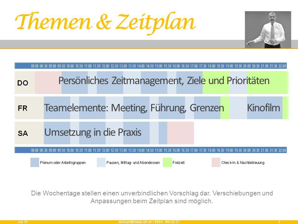 Jul-15michael@holub.ort.at | 0664 - 456 26 272 Persönliches Zeitmanagement, Ziele und Prioritäten Teamelemente: Meeting, Führung, GrenzenKinofilm Umse