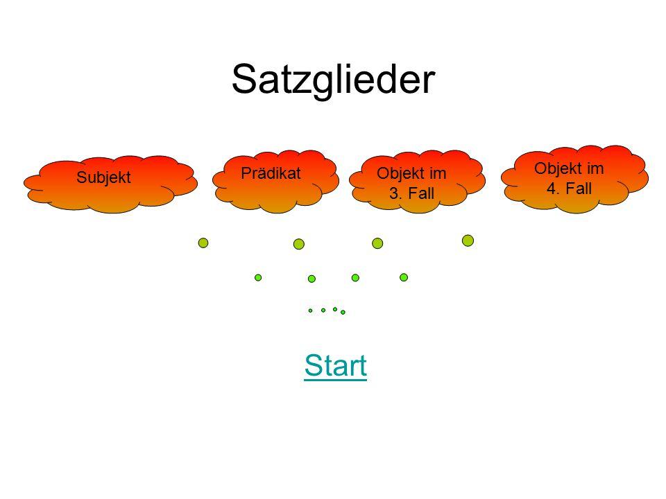 Satzglieder Start Subjekt Objekt im 3. Fall Prädikat Objekt im 4. Fall
