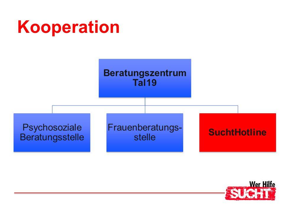 Kooperation Beratungszentrum Tal19 Psychosoziale Beratungsstelle Frauenberatungs- stelle SuchtHotline