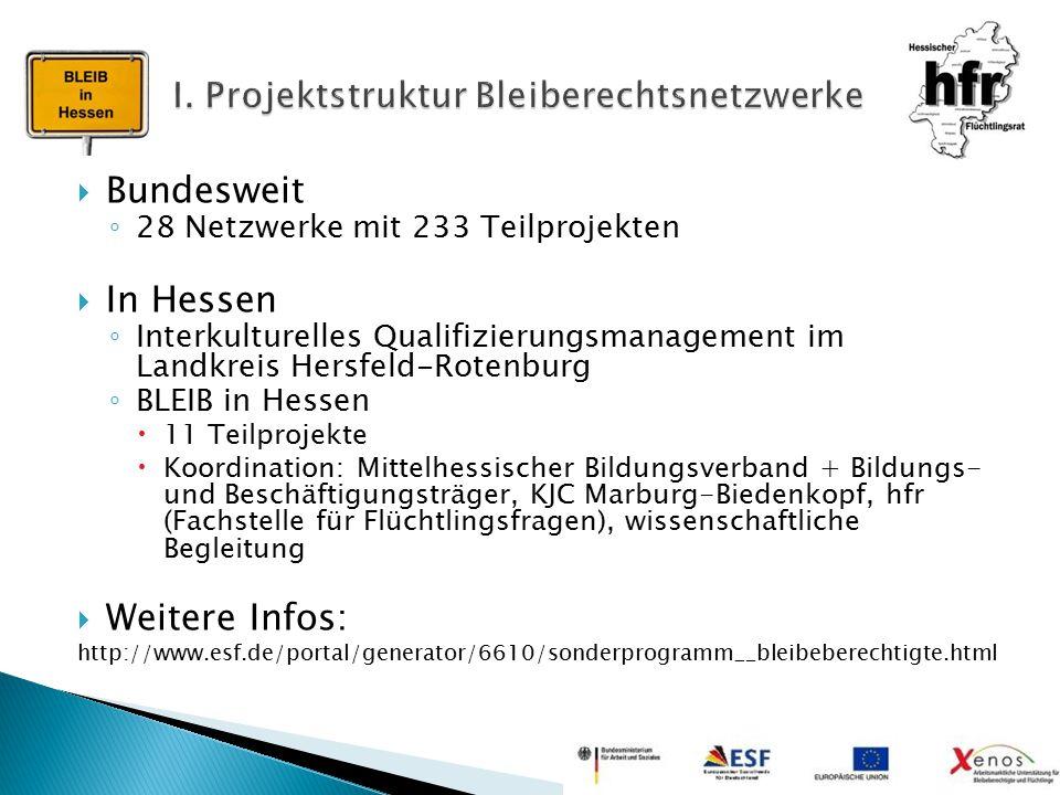  Bundesweit ◦ 28 Netzwerke mit 233 Teilprojekten  In Hessen ◦ Interkulturelles Qualifizierungsmanagement im Landkreis Hersfeld-Rotenburg ◦ BLEIB in