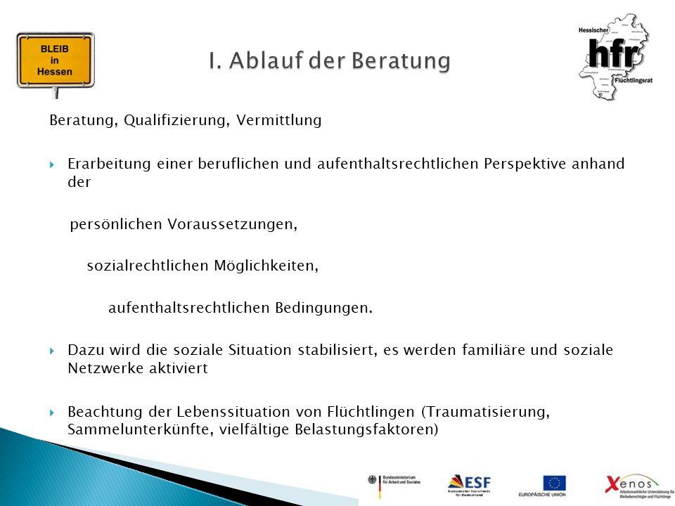 Beratung, Qualifizierung, Vermittlung  Erarbeitung einer beruflichen und aufenthaltsrechtlichen Perspektive anhand der persönlichen Voraussetzungen,