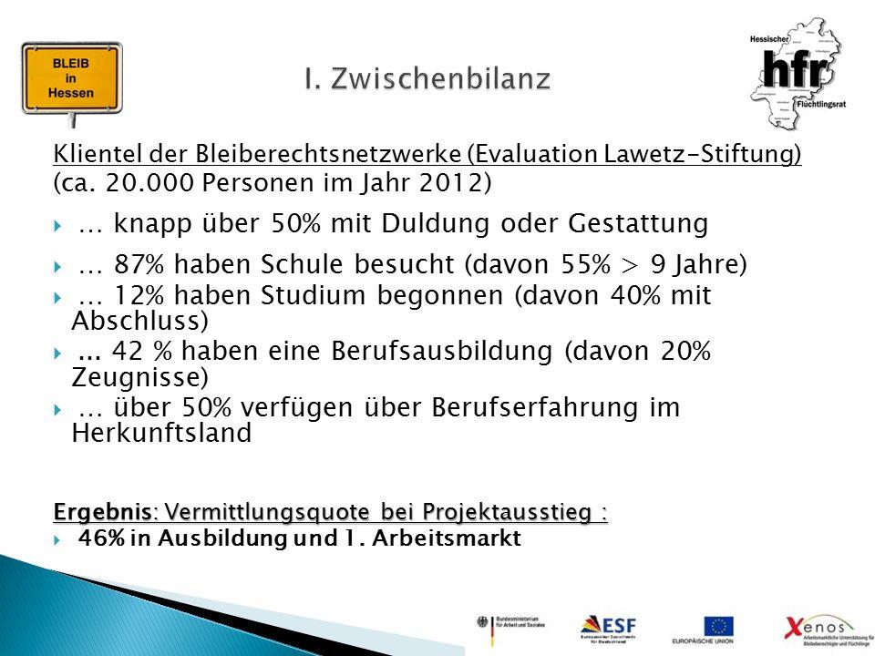 Klientel der Bleiberechtsnetzwerke (Evaluation Lawetz-Stiftung) (ca. 20.000 Personen im Jahr 2012)  … knapp über 50% mit Duldung oder Gestattung  …
