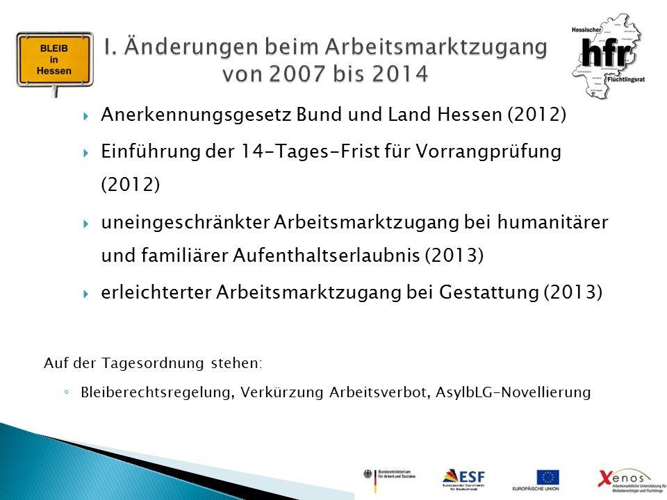  Anerkennungsgesetz Bund und Land Hessen (2012)  Einführung der 14-Tages-Frist für Vorrangprüfung (2012)  uneingeschränkter Arbeitsmarktzugang bei