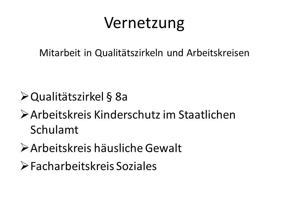 Vernetzung Mitarbeit in Qualitätszirkeln und Arbeitskreisen  Qualitätszirkel § 8a  Arbeitskreis Kinderschutz im Staatlichen Schulamt  Arbeitskreis