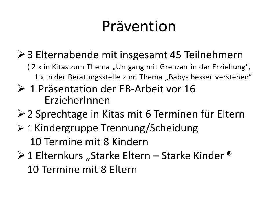 """Prävention  3 Elternabende mit insgesamt 45 Teilnehmern ( 2 x in Kitas zum Thema """"Umgang mit Grenzen in der Erziehung"""", 1 x in der Beratungsstelle zu"""