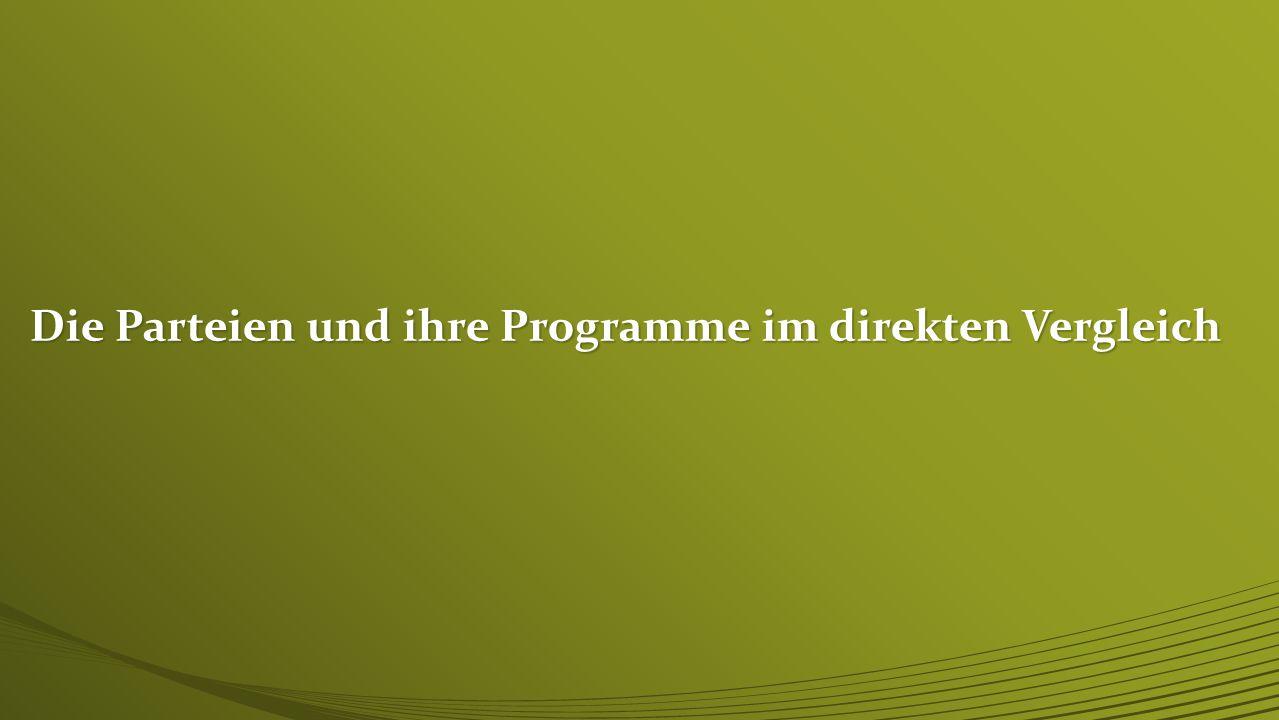 FDP Freie Demokratische Partei (FDP) Die FDP (die Liberalen) ist eine relativ kleine Partei.